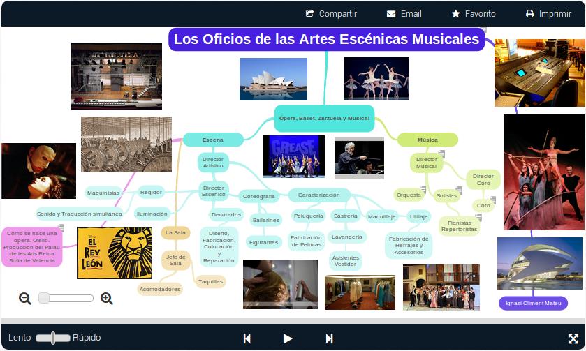 Los oficios de las artes escénicas musicales, Ignasi Climent Mateu